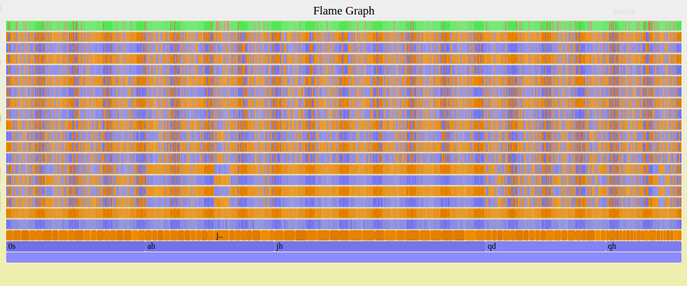 Flamegraph of 1,000 MCTS simulations on a Euchre hand